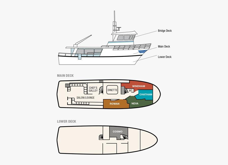 Cruise Clipart Vessel - Yacht, Transparent Clipart