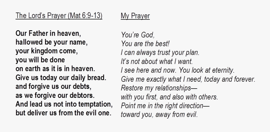 Png Of The Our Father Prayer - Transparent Of The Lord's Prayer, Transparent Clipart