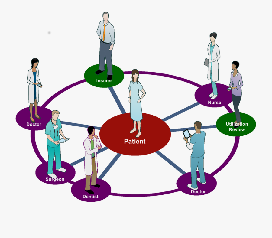 Transparent Doctor And Patient Clipart - Patient Centered Care, Transparent Clipart
