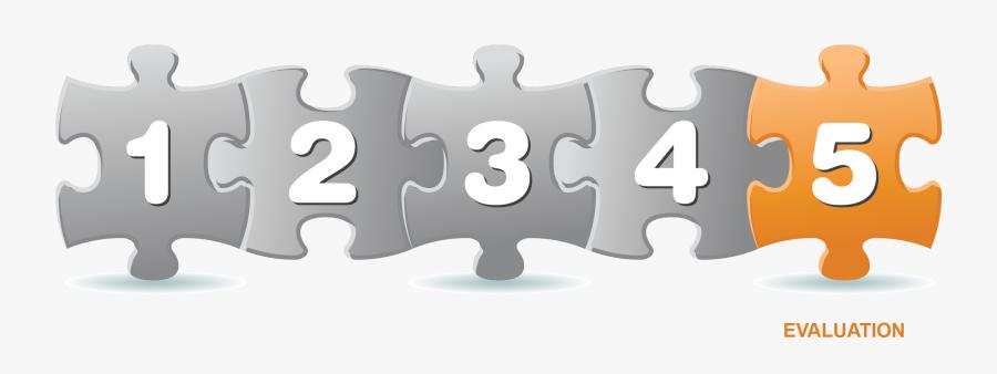 Evaluation Clipart Training Evaluation - Five Principal Functions Of Management, Transparent Clipart