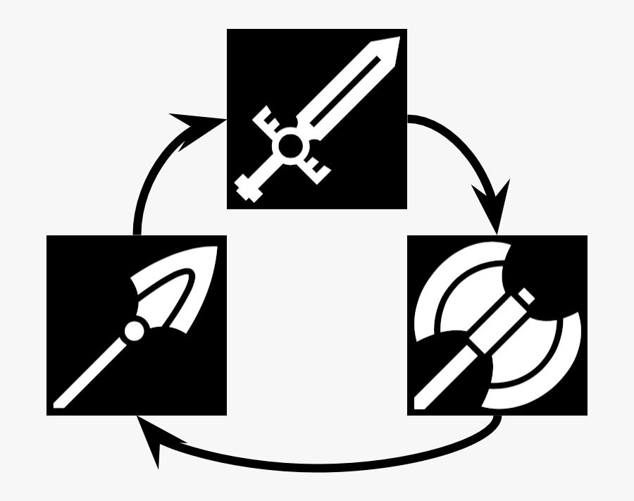 Rock Paper Scissors Clipart - Fire Emblem Warriors Weapon Triangle, Transparent Clipart