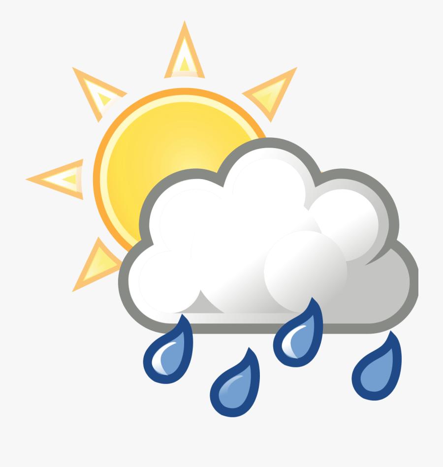 Sun Clipart Weather - Sun And Rain Cloud, Transparent Clipart
