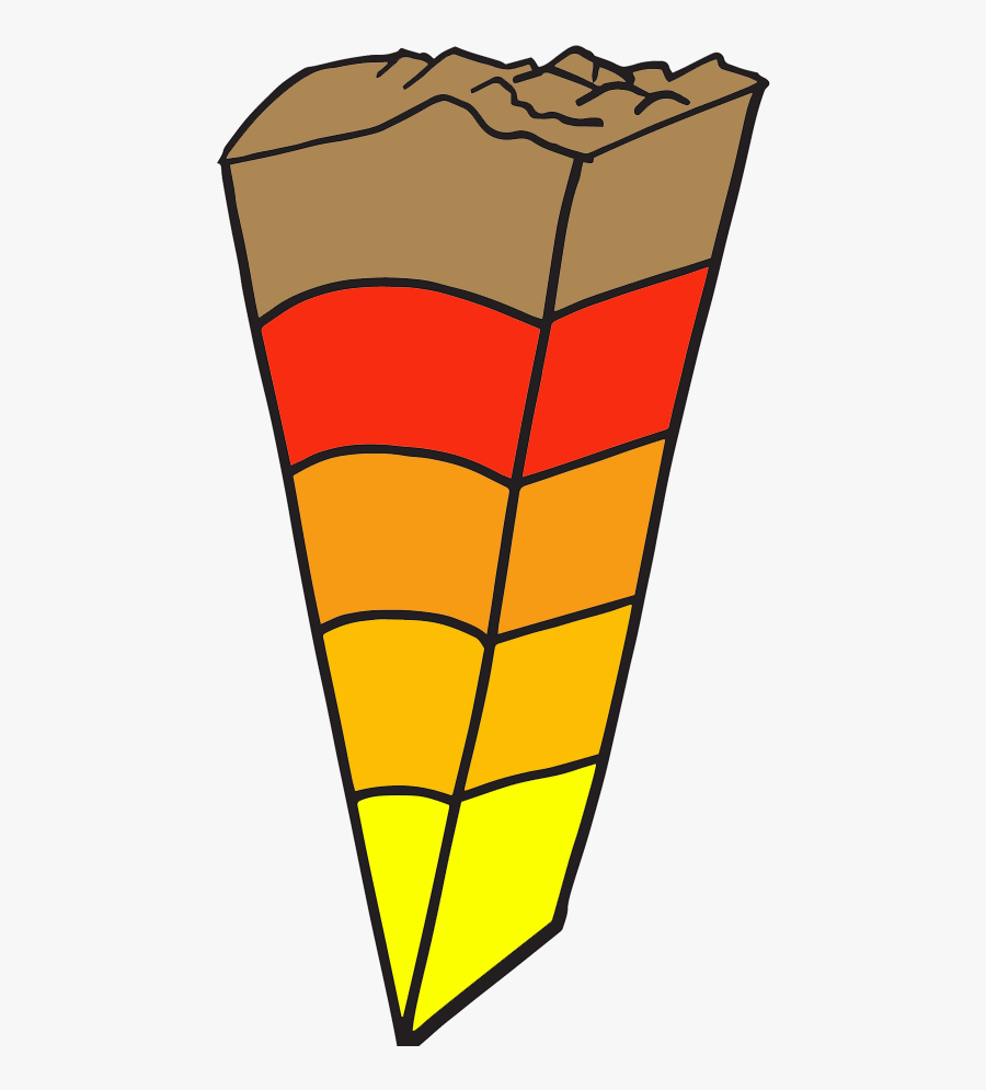Layers Of The Earth Clipart, Transparent Clipart