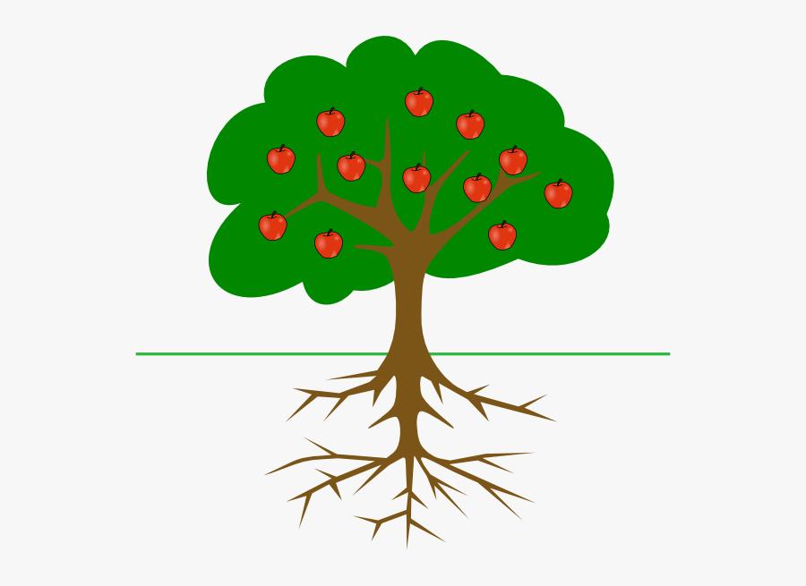Apple Tree Branch Clipart - Tree Clip Art, Transparent Clipart