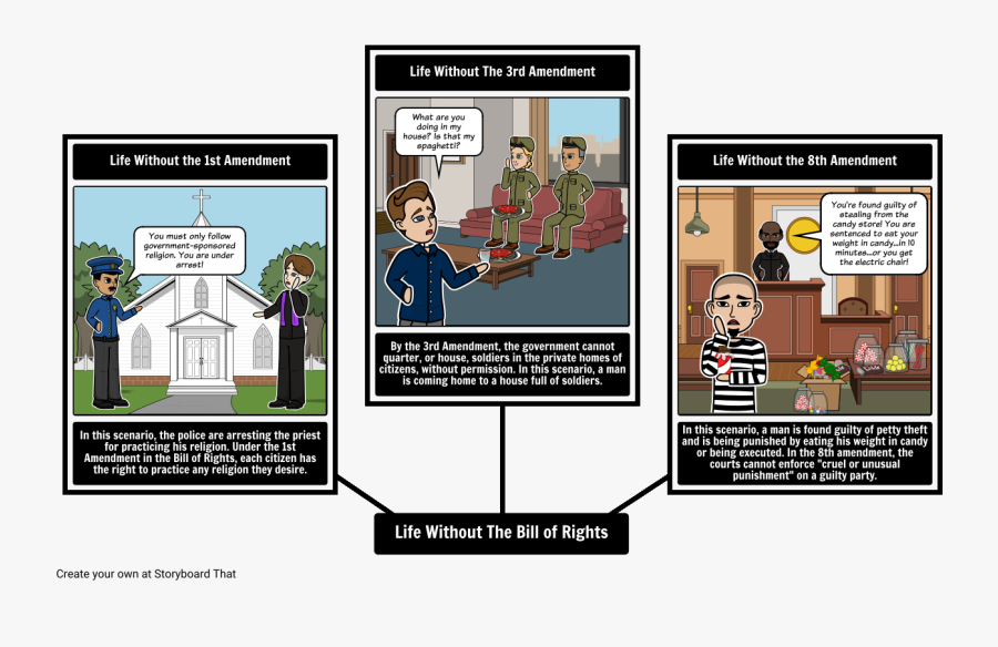 Stories Of Bill Of Rights, Transparent Clipart