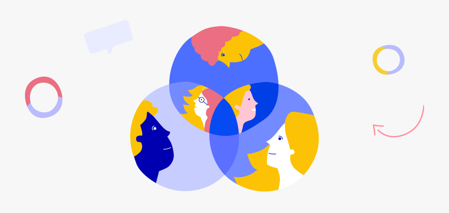 Venn Diagram Picturing Hr Leaders, Managers And Teams, Transparent Clipart