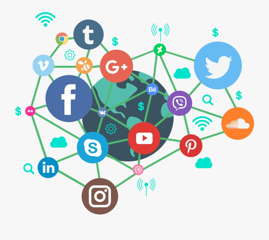 Social Media Marketing Digital Marketing Social Network - Social Media Marketing Digital, Transparent Clipart