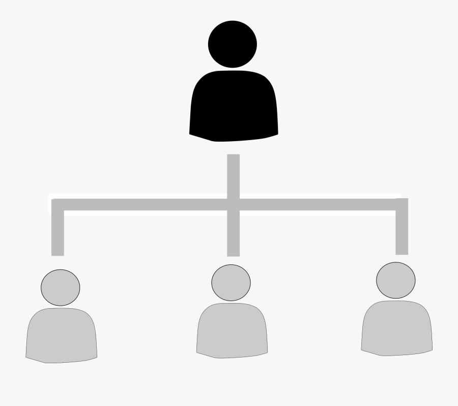 Organization Clipart Clip Art - Organization Chart Clipart Transparent Background, Transparent Clipart
