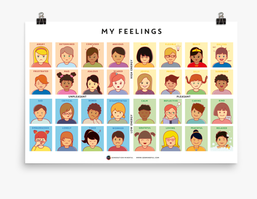 Generation Mindful Feelings Poster, Transparent Clipart