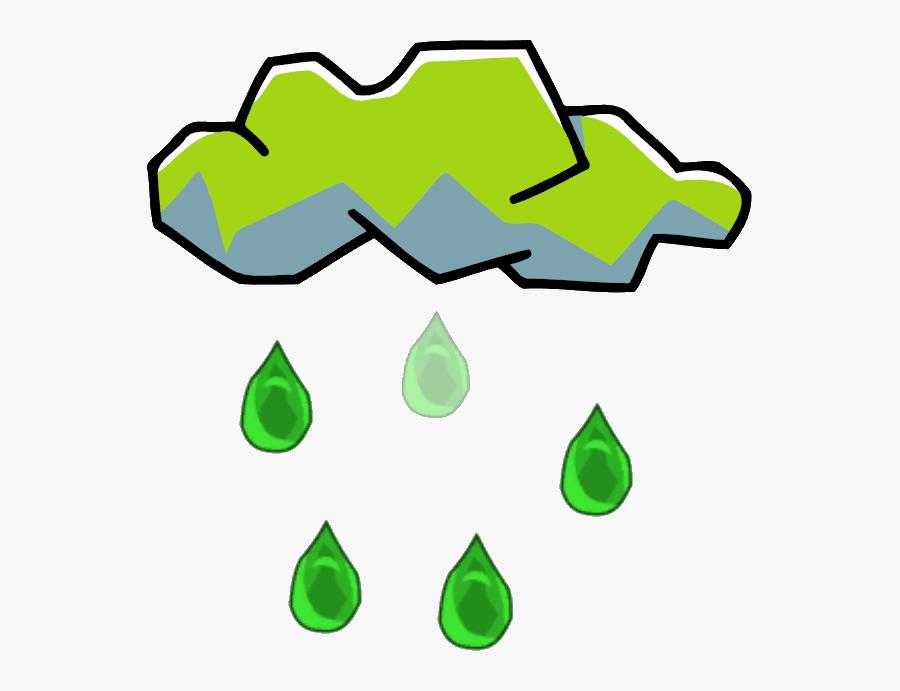 Acid Rain Clipart Png , Png Download - Acid Rain Clipart Transparent, Transparent Clipart