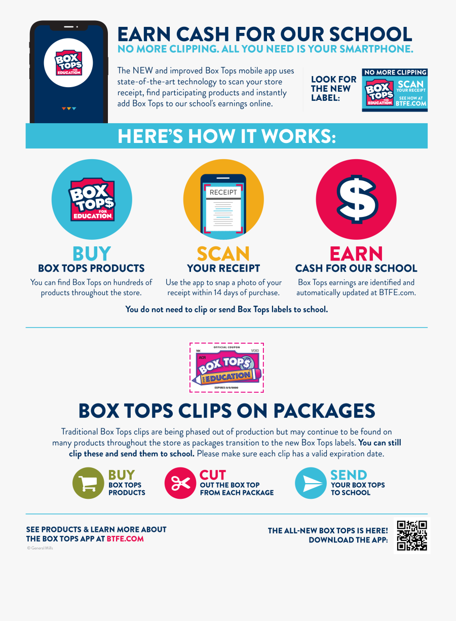 Box Tops For Education Going Digital, Transparent Clipart