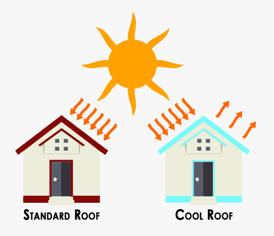 Vertex Standard Vs Cool Roof Cool Roof Design Free Transparent Clipart Clipartkey