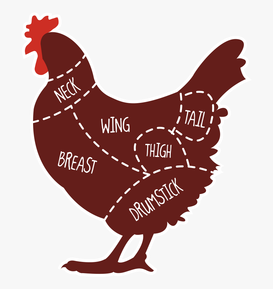 Chicken Thigh Boneless - Chicken Meat Cuts Chart, Transparent Clipart