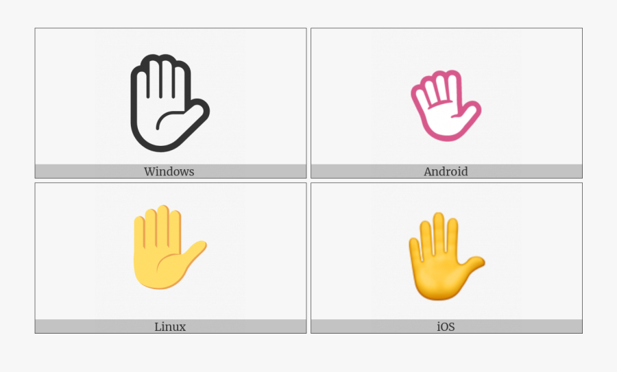 Raised Hand On Various Operating Systems - Emoticon, Transparent Clipart