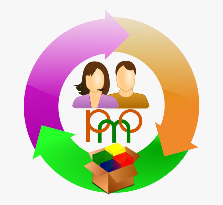 Human Behavior,art,area - Clipart Project Management Icon, Transparent Clipart