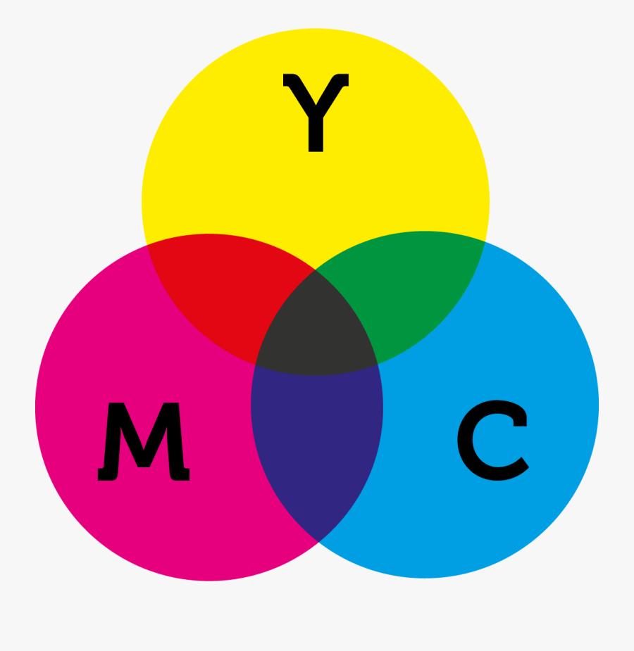 Cmyk Colour Model - Additive Color, Transparent Clipart