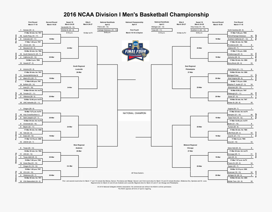 Clip Art Free Library Division Worksheets Myscres Expanding - 2018 Ncaa Basketball Bracket, Transparent Clipart