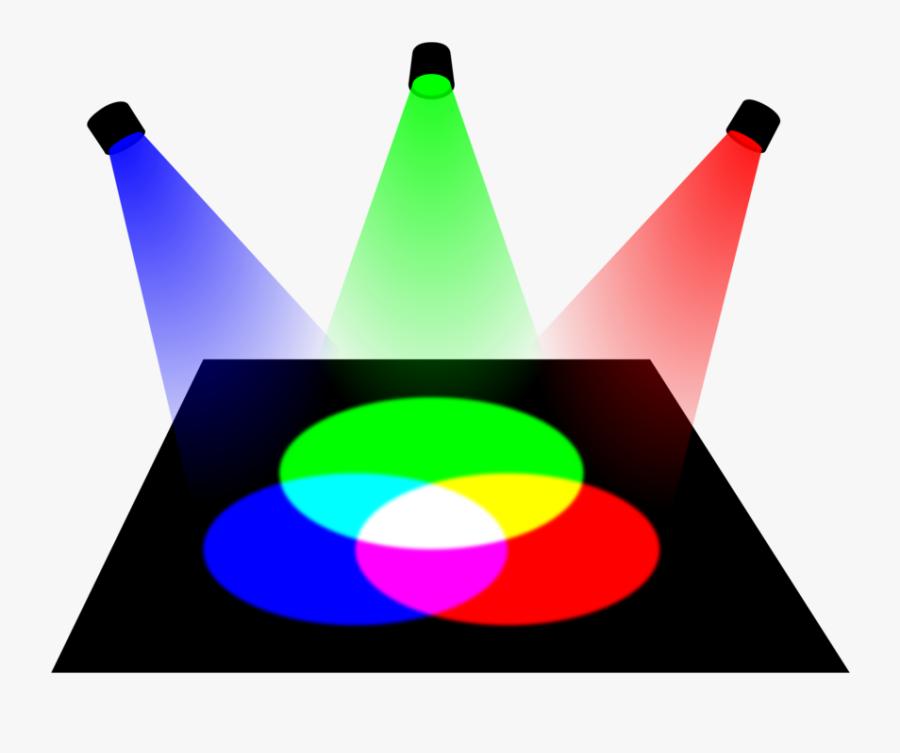 Additive Color Rgb Color Model Color Wheel Subtractive - Light Rgb Color Wheel, Transparent Clipart
