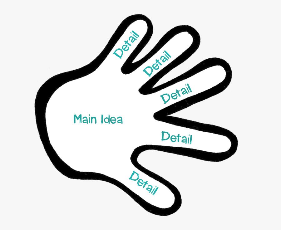 Business Main Idea Clipart - Main Idea And Details Hand, Transparent Clipart