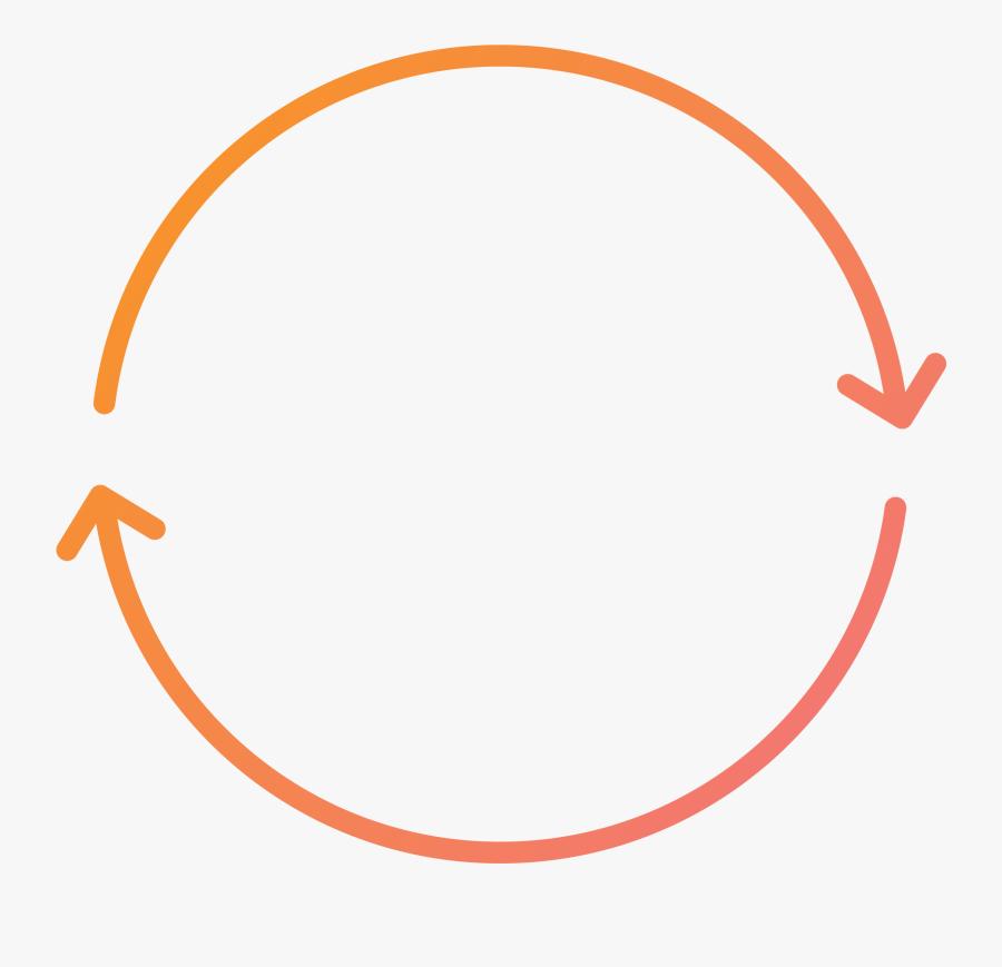 Transparent Intelligent Clipart - Circle Shape Orange Png, Transparent Clipart