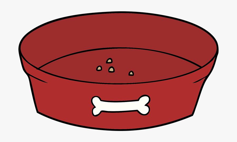 Dog Food Bowl - Cartoon Dog Bowl Png , Free Transparent ... (900 x 540 Pixel)