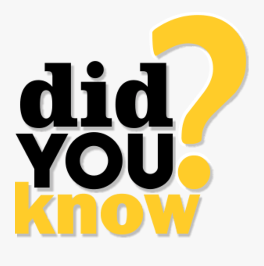 Did You Know Icon - Graphic Design, Transparent Clipart