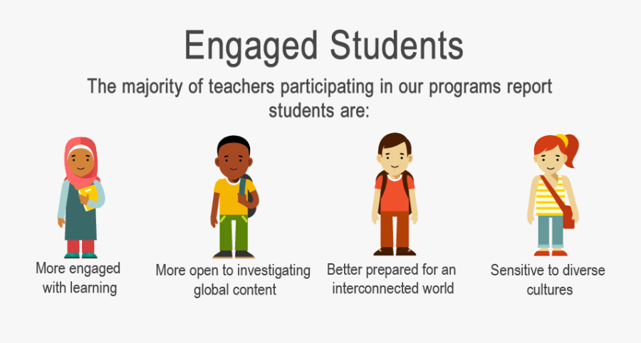 Engaged Student Clipart , Png Download - Student Engagement Cartoon, Transparent Clipart