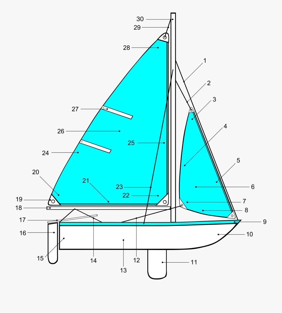 Sailboat Illustration With Label Points Svg Clip Arts - Sailing Boat Parts Name, Transparent Clipart