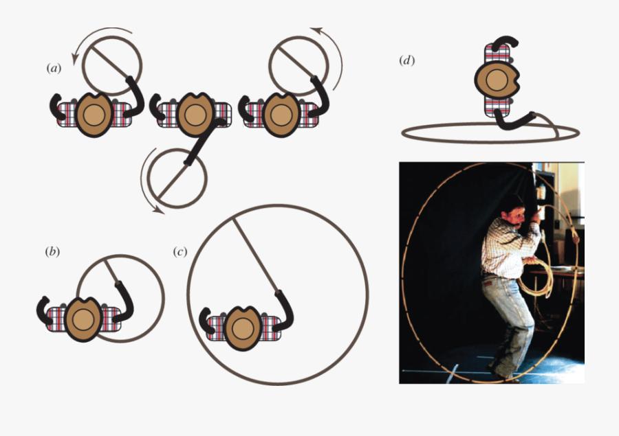 Four Classical Rope Tricks - Cartoon, Transparent Clipart