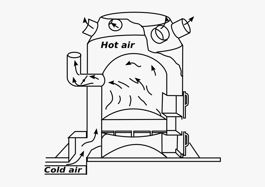 Free Vector Furnace Clip Art - Furnace Clipart, Transparent Clipart