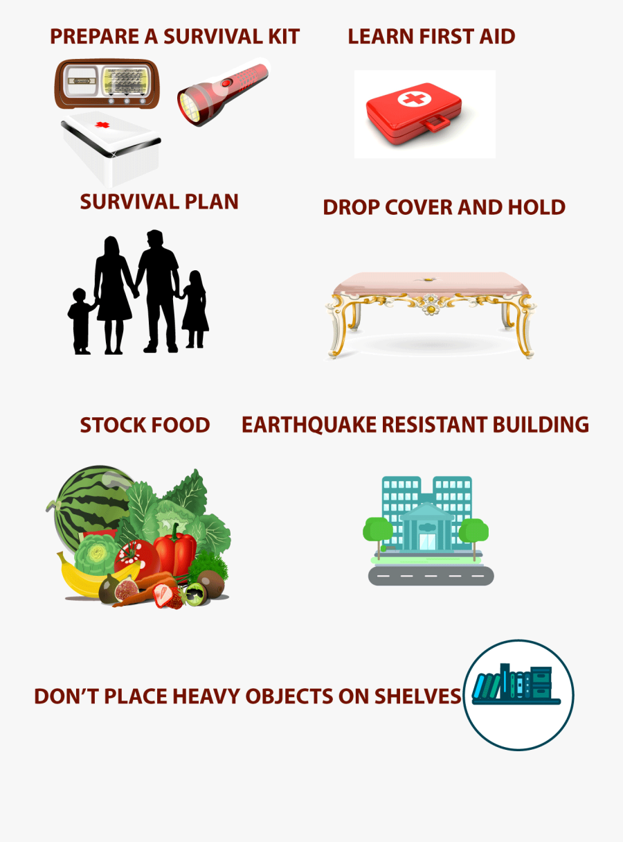 What To Do Before An Earthquake - Fictional Character, Transparent Clipart