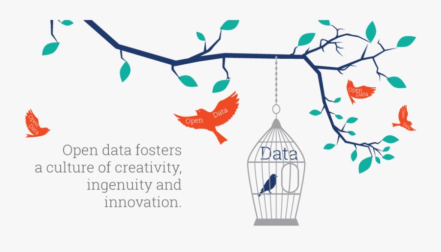 Open Data Innovation, Transparent Clipart