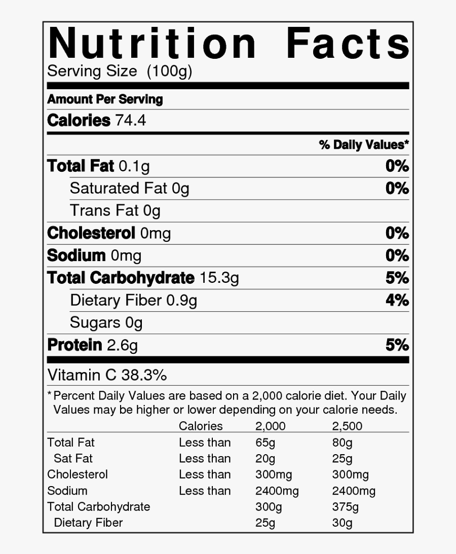 Can Corn Nutrition Label , Free