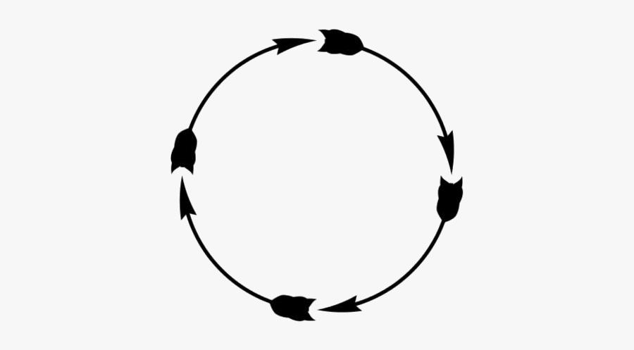 Circular Arrow Png Transparent Images, Transparent Clipart