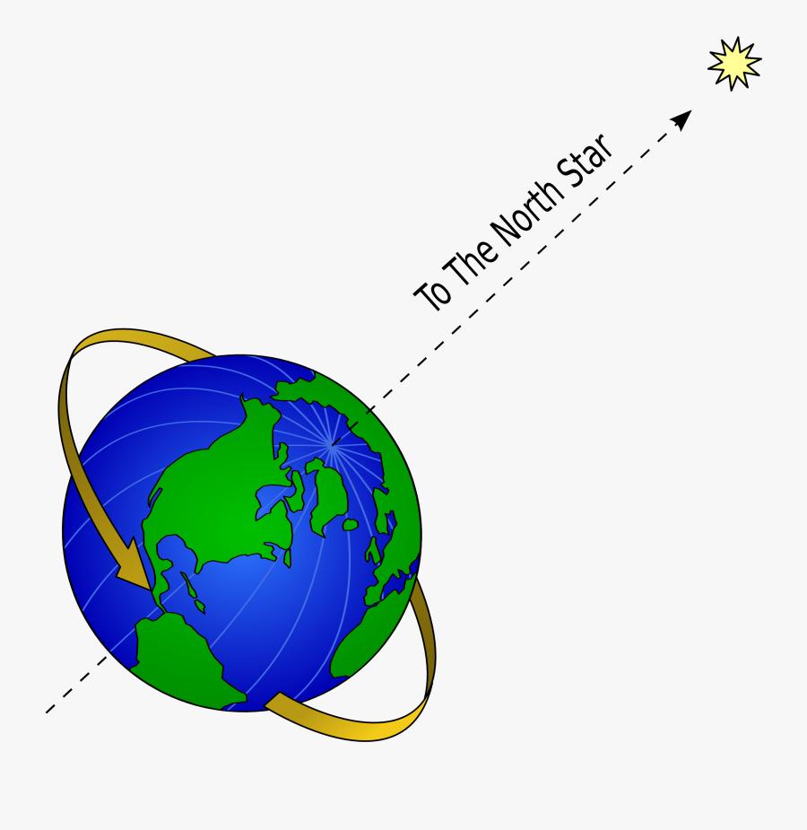 Polaris Earth Rotation Axis, Transparent Clipart