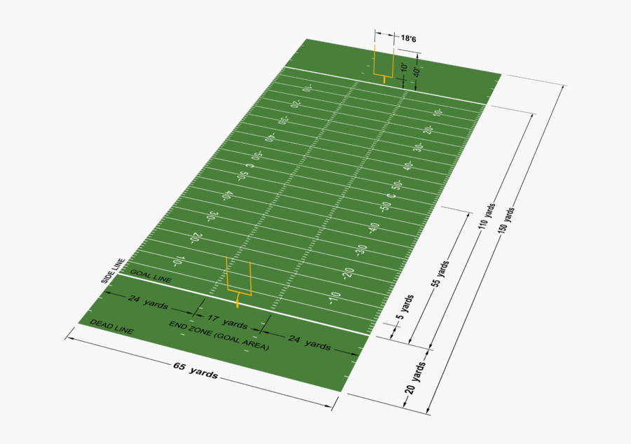 In Addition, The Field Goal Posts Are At The Front - Medidas Cancha De Futbol Americano, Transparent Clipart
