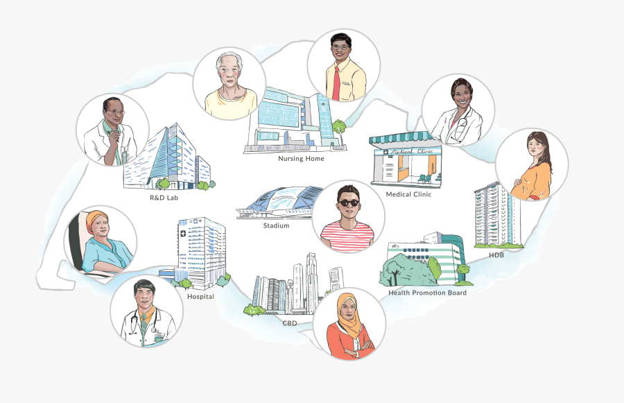 French Expertise In Singapore - Smart Health Singapore, Transparent Clipart