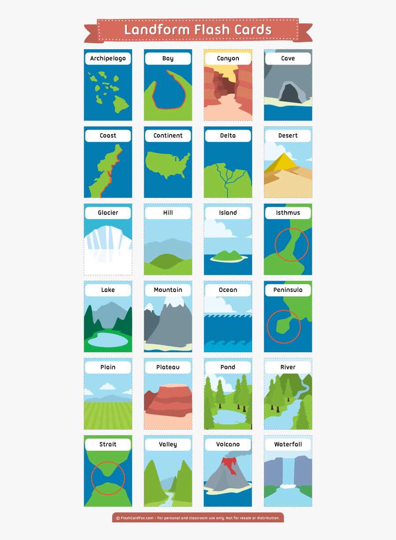 Free Printable Landform Flash Cards - Vocabulario De Geografia En Ingles, Transparent Clipart