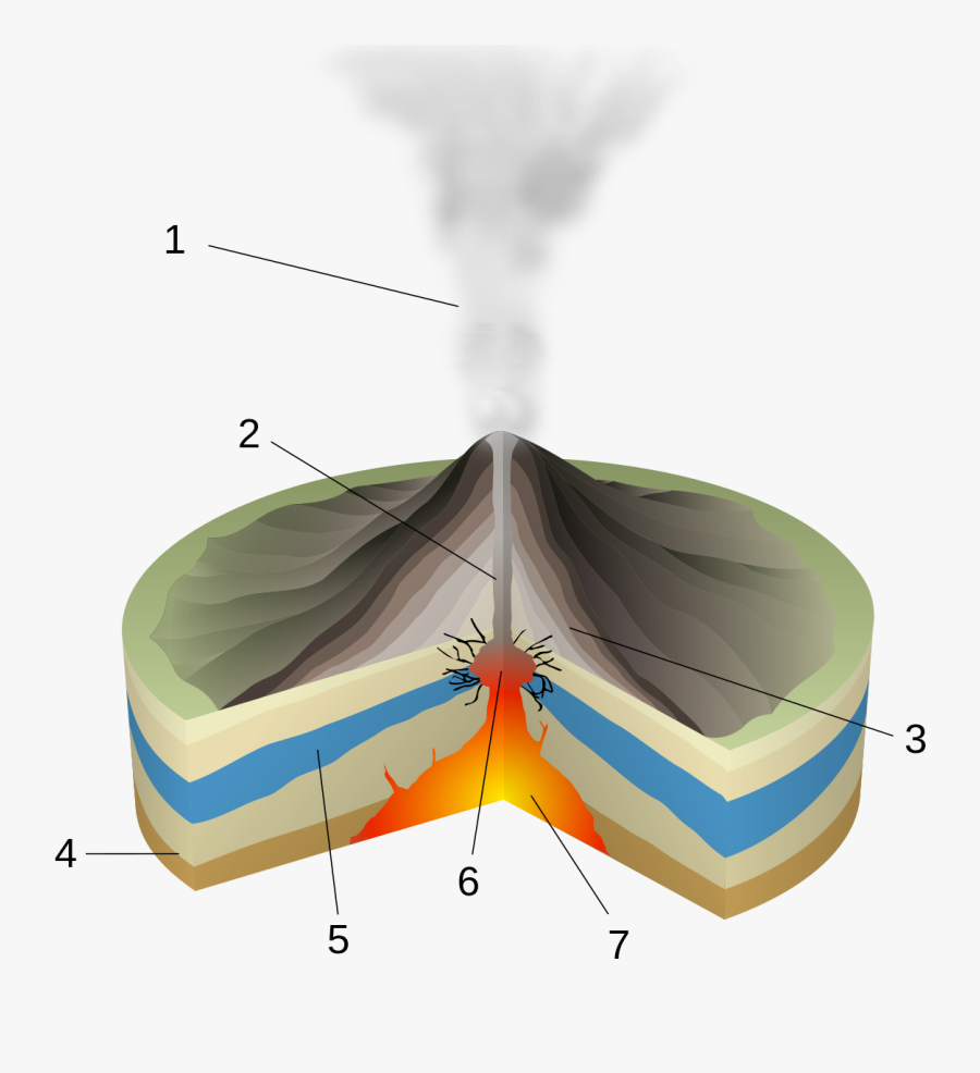 Phreatic Eruption, Transparent Clipart