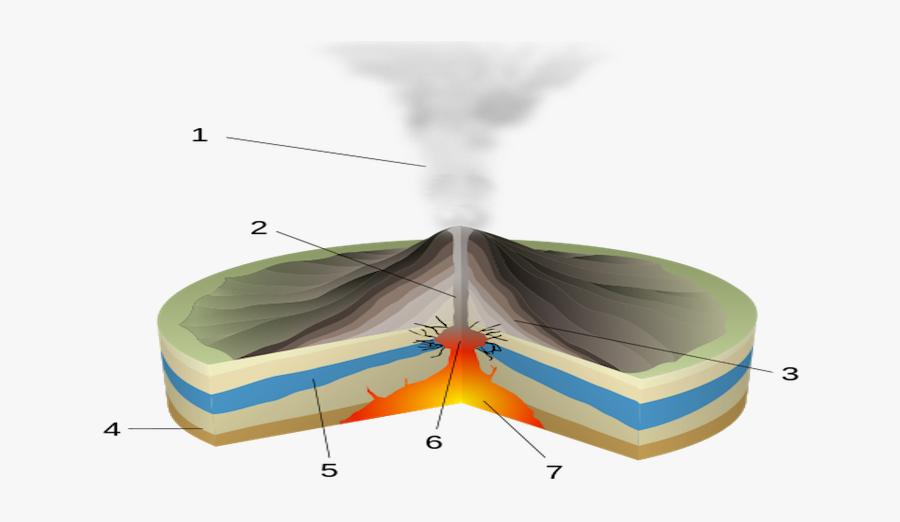 Transparent Shield Volcano Clipart - Phreatic Eruption, Transparent Clipart