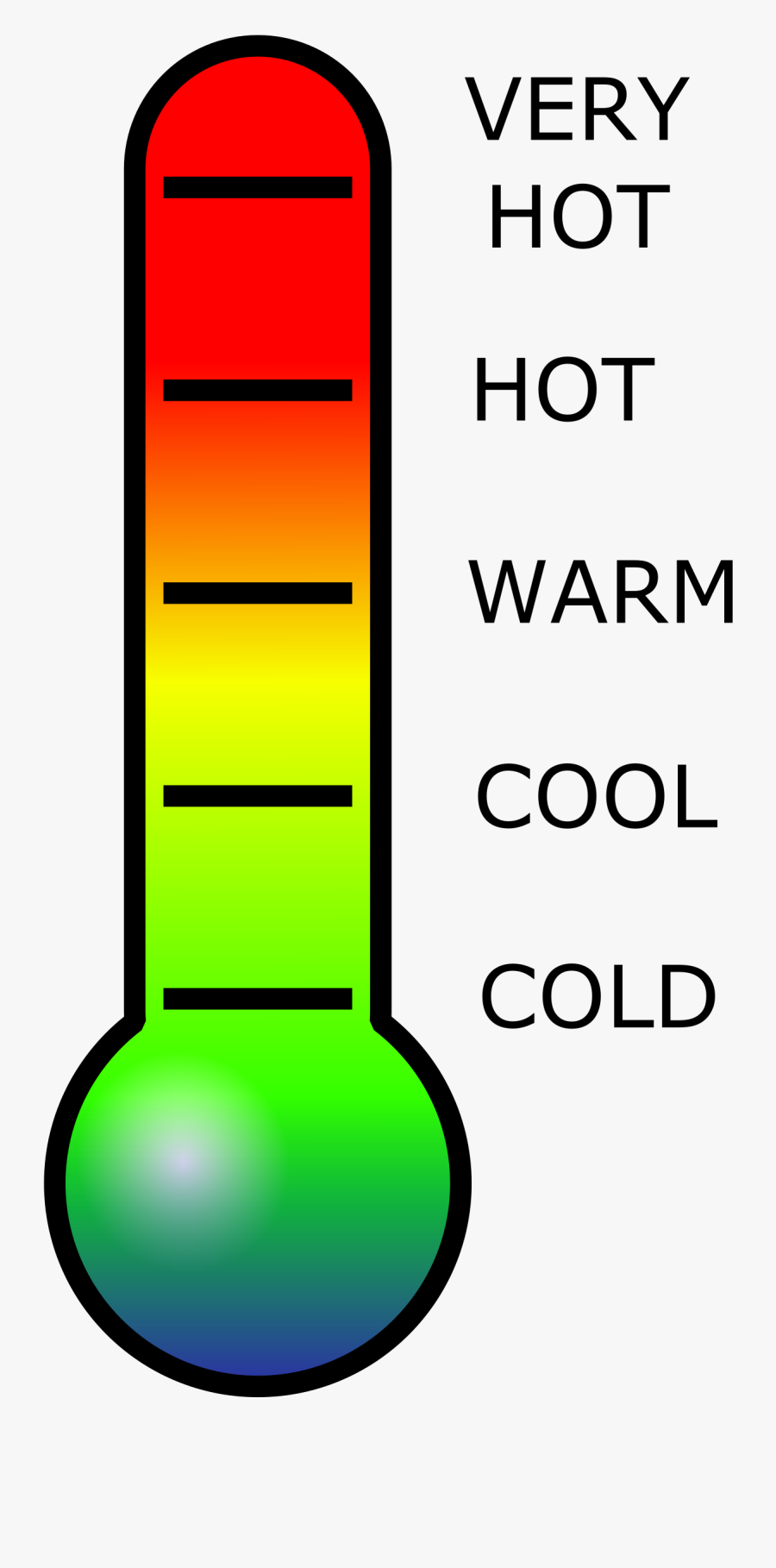 Thermometer - Clip Art Temperature Thermometer, Transparent Clipart