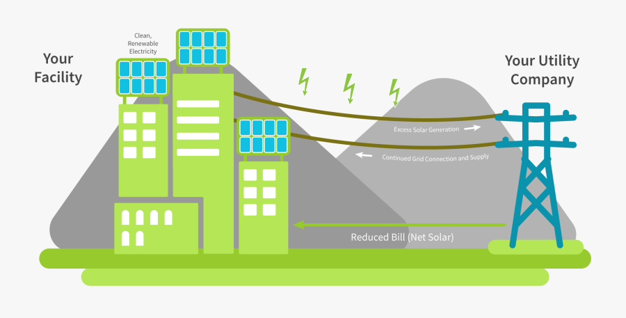 Rooftop Photovoltaic Power Station , Png Download - Solar Rooftop Clip Art, Transparent Clipart