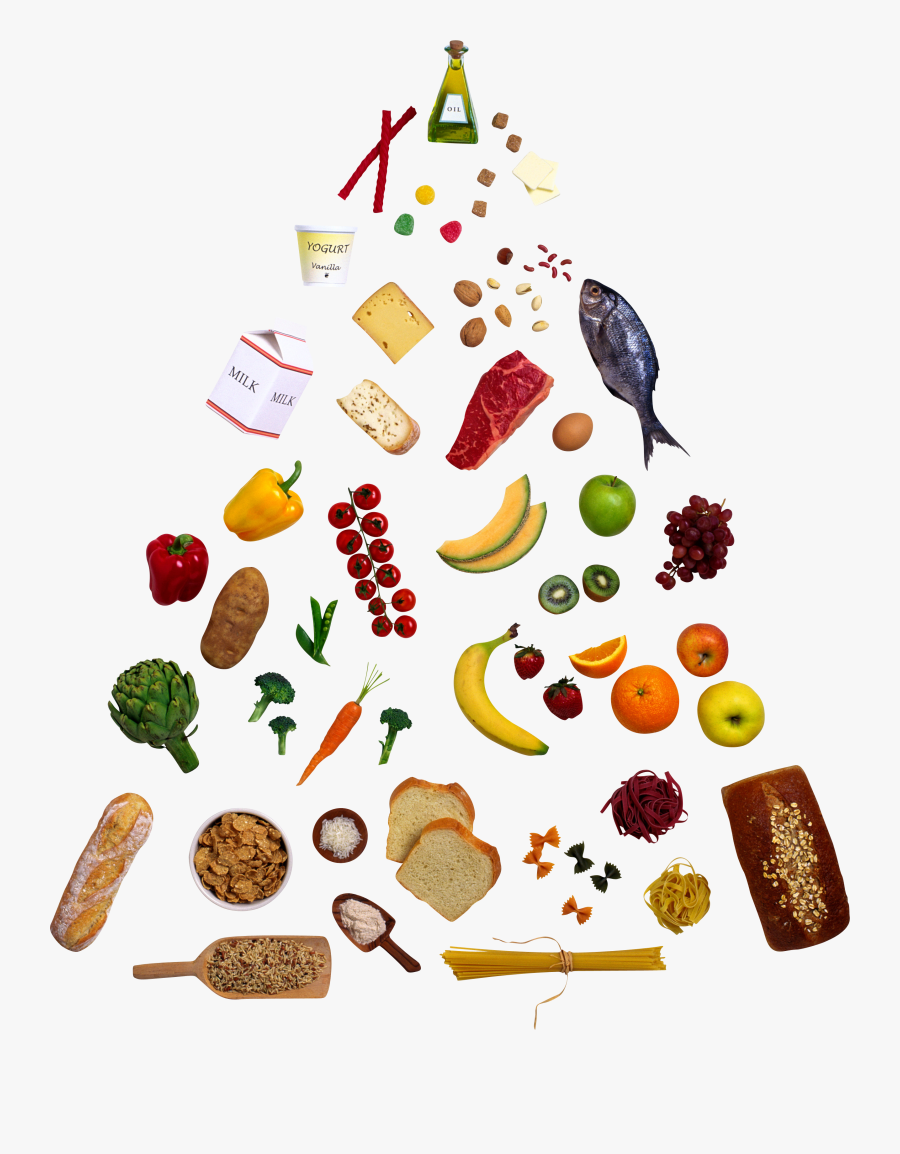 Food Clipart Royalty Free - Food Pyramid Clipart Png, Transparent Clipart