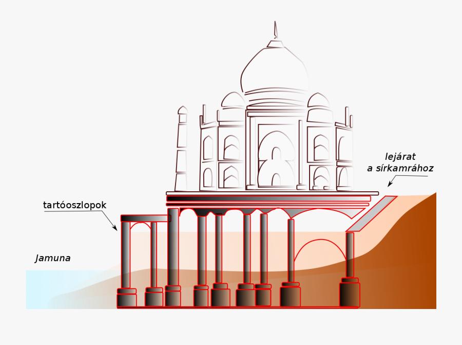 Taj Mahal Foundation Details, Transparent Clipart