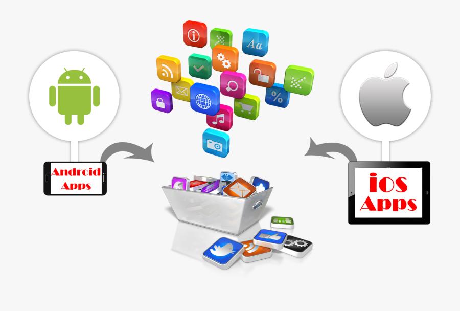 Mobile Android Ios Development - Mobile App Development Dubai, Transparent Clipart