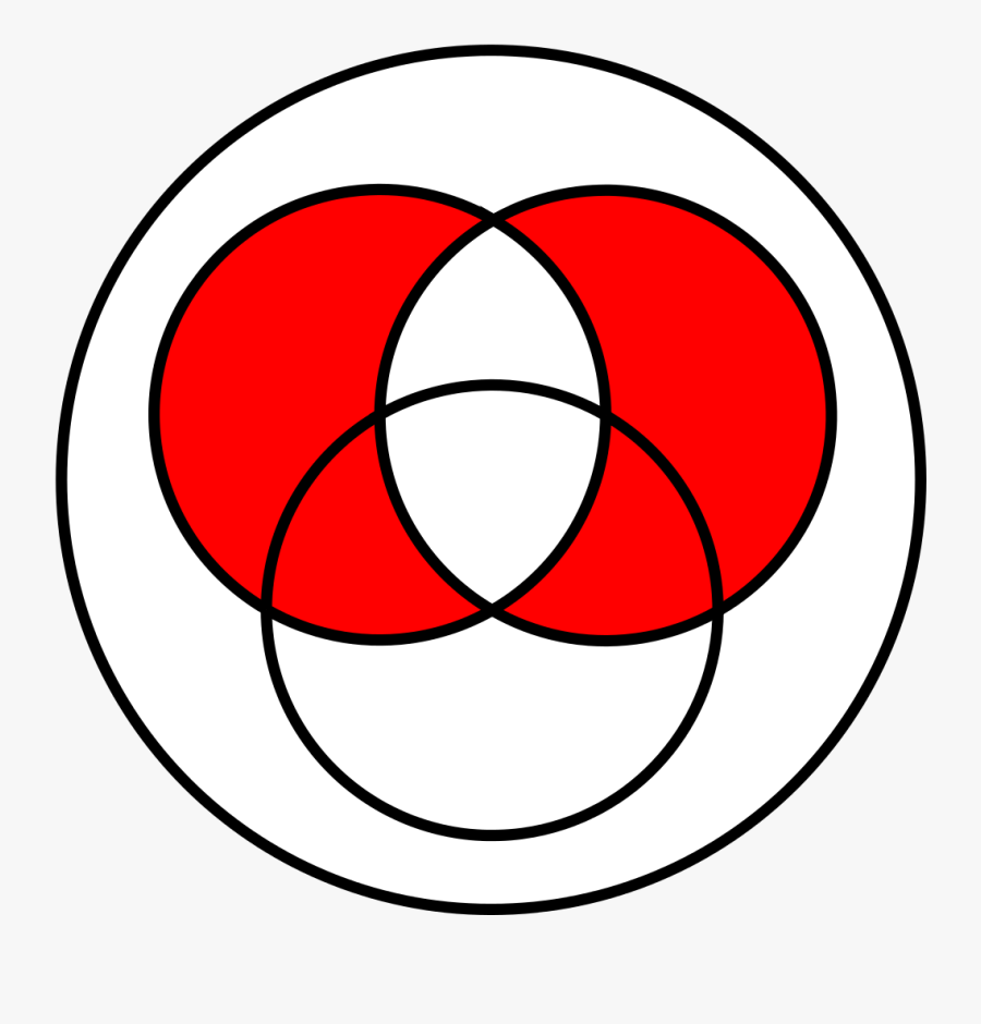 Diagrama De Venn Diferencia Simetrica, Transparent Clipart