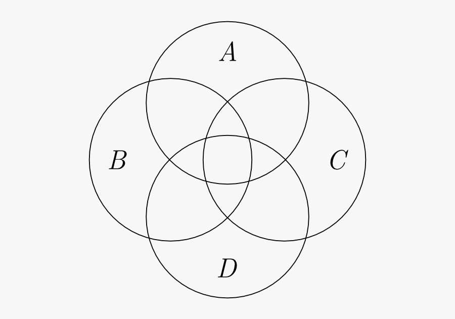 Clip Art Quadrilateral Venn Diagram - Venn Diagram Template 4 Circle, Transparent Clipart