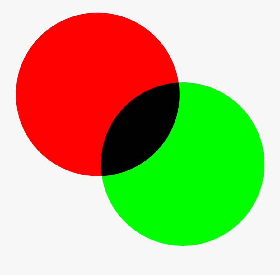 Venn Diagram For Subtractive Rg Color - Color Venn Diagram Blank, Transparent Clipart