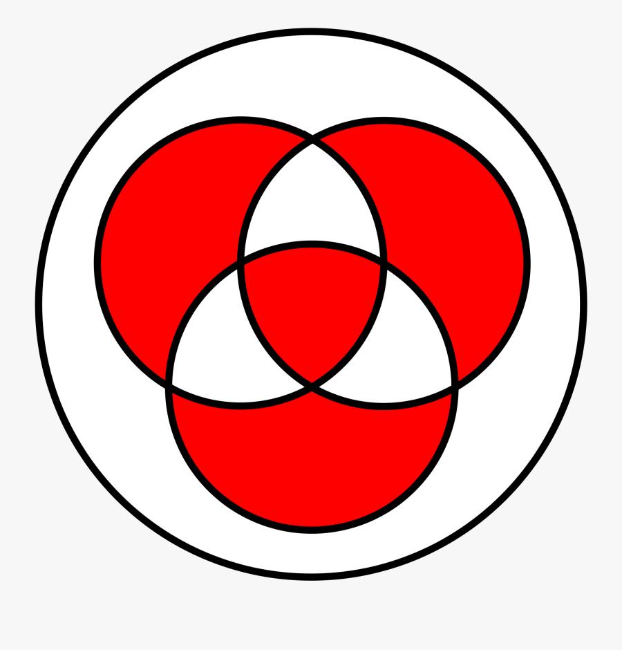 Symmetric Difference Venn Diagram, Transparent Clipart