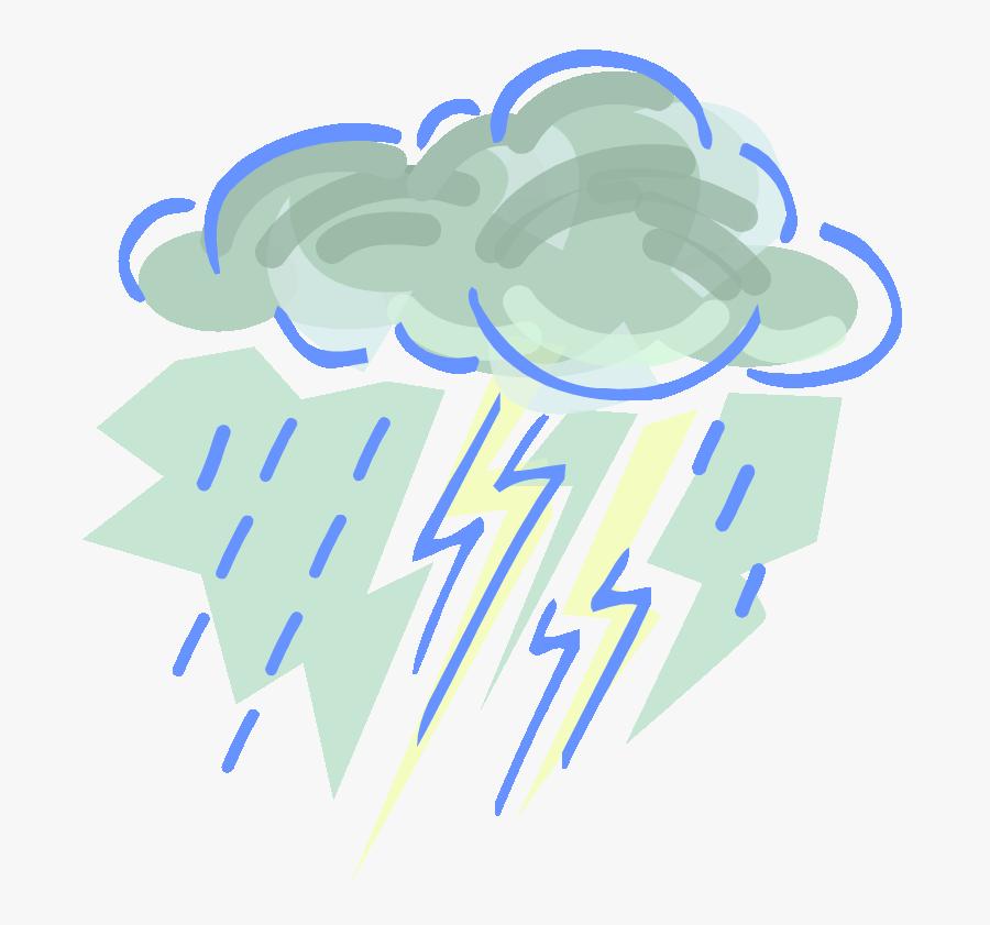 Rain Cloud Animation Download - Acid Rain Definition, Transparent Clipart